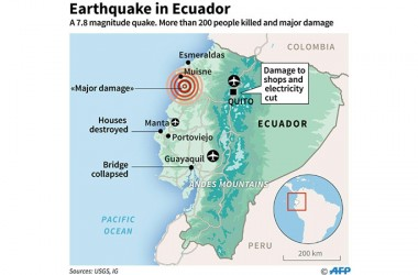 INFORMATION FROM THE COMMUNITY OF QUITO ON THE EARTHQUAKE IN ECUADOR